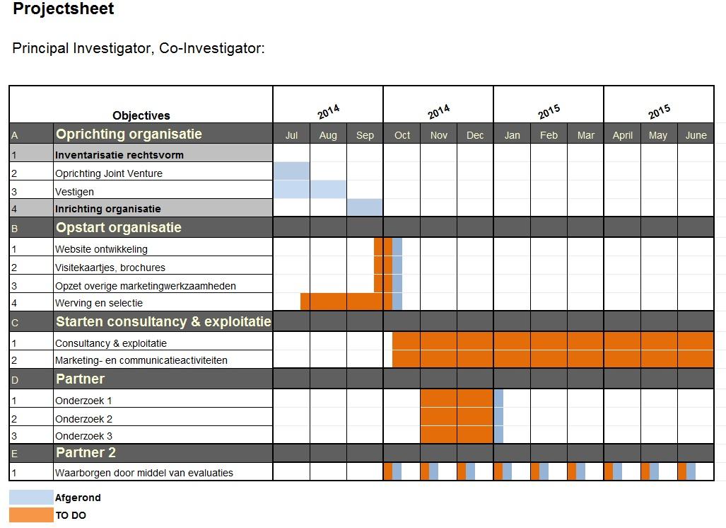 tijdsplanning plan van aanpak Gantt Chart | Management Platform tijdsplanning plan van aanpak