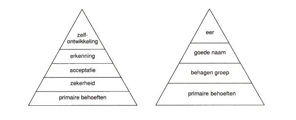 Piramide van pinto